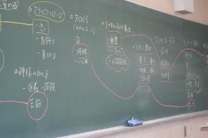 1_キーワードが書き出された黒板_convert