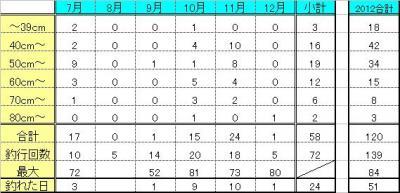 12繧キ繝シ繝舌せ縺ァ繝シ縺歙convert_20121231144613