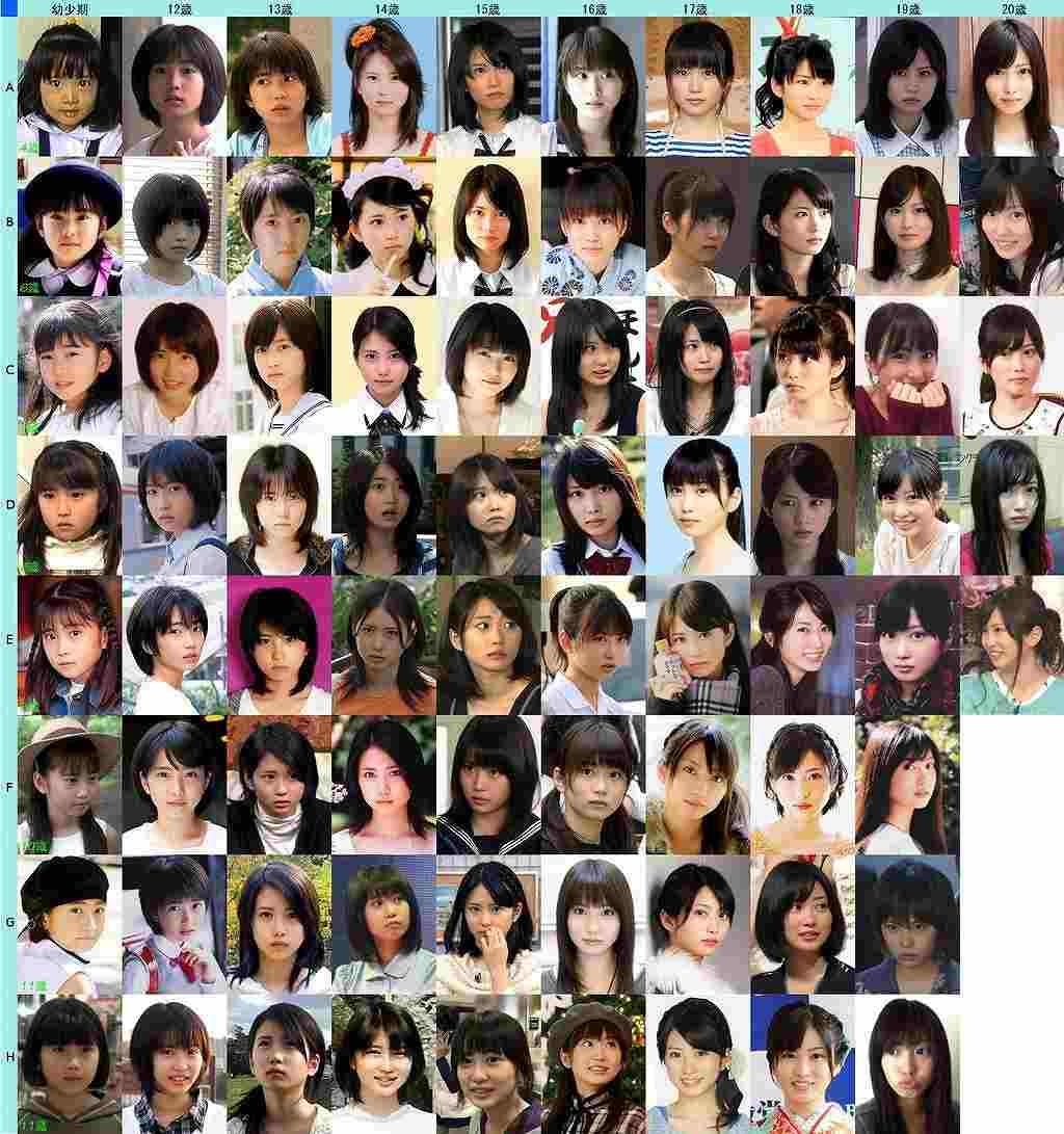 志田未来 幼少期から現在までの顔画像