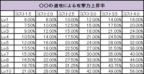 sinkoujoushouritsu_20120629174820.jpg