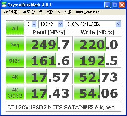 Crucial CT128V4SSD2 ベンチマーク アライメント調整後