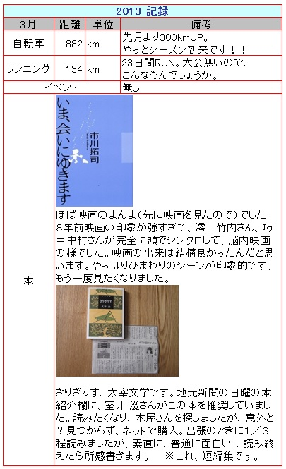2013_3_月報