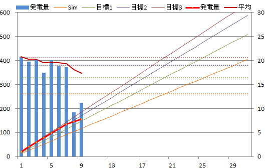 20131209graph.png