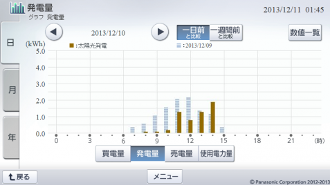 20131210hemsgraph.png