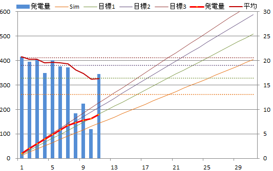 20131211graph.png