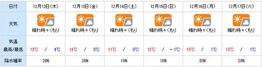 20131211yohou.png