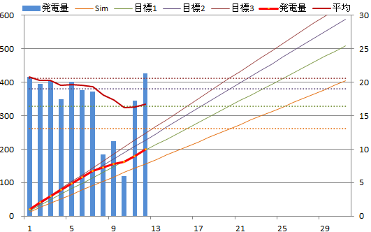 20131212graph.png