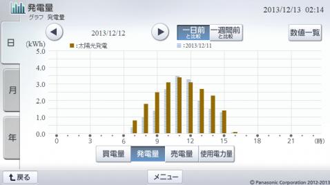 20131212hemsgraph.png
