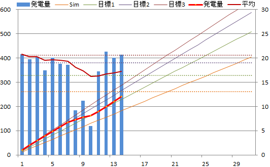 20131214graph.png