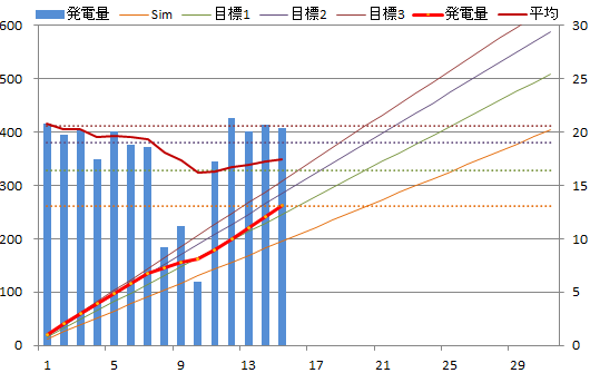 20131215graph.png