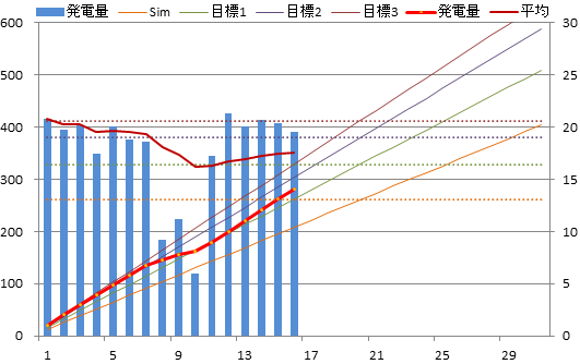 20131216graph.png