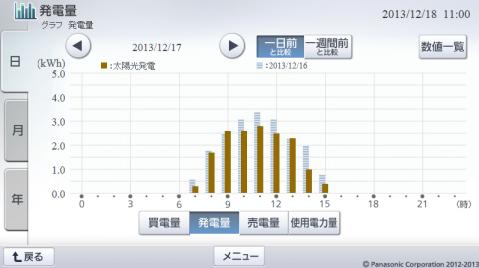 20131217hemsgraph.png