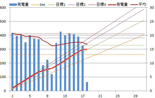 20131218graph.png