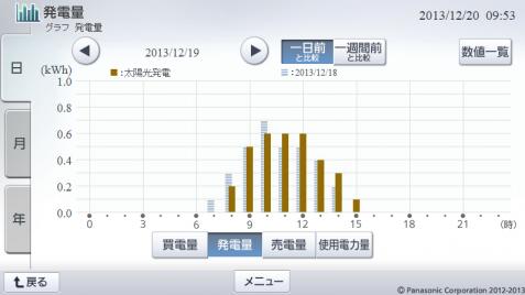 20131219hemsgraph.png