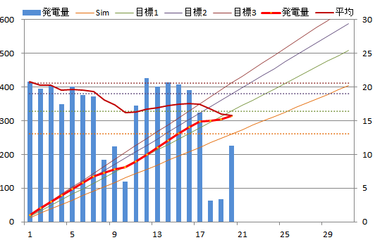 20131220graph.png