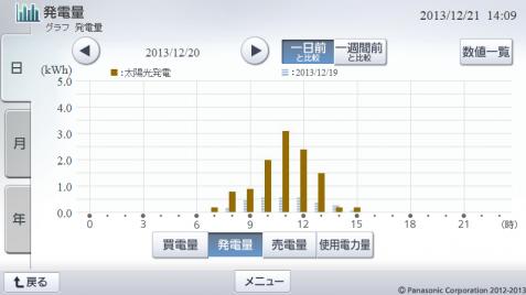 20131220hemsgraph.png