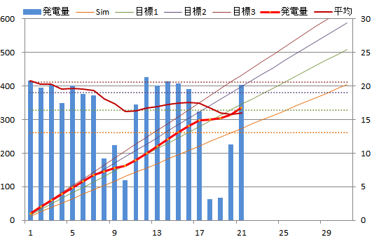 20131221graph.png