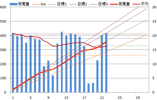 20131222graph.png