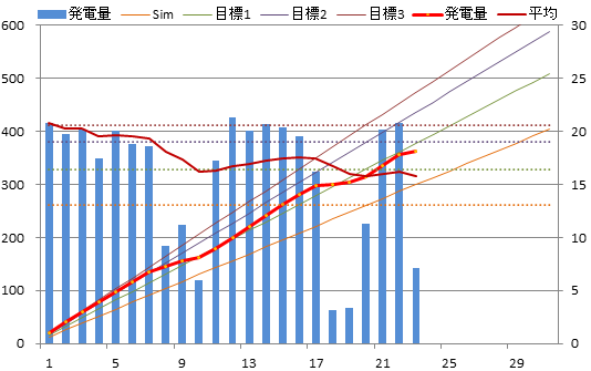 20131223graph.png