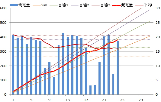20131224graph.png