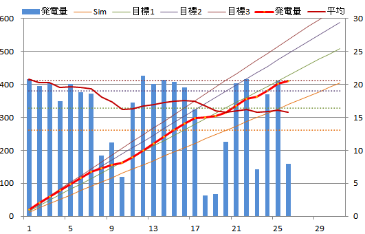 20131226graph.png