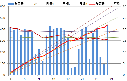 20131228graph.png