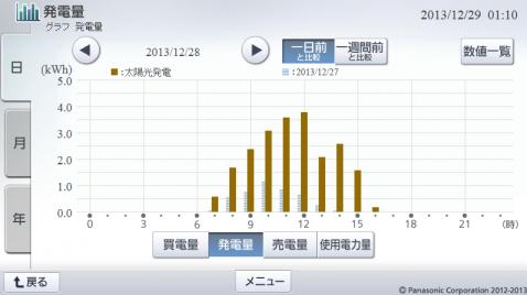 20131228hemsgraph.png