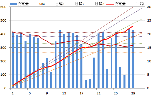 20131229graph.png