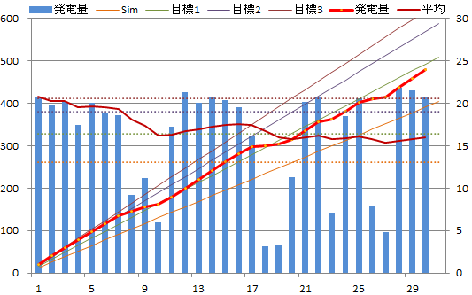 20131230graph.png