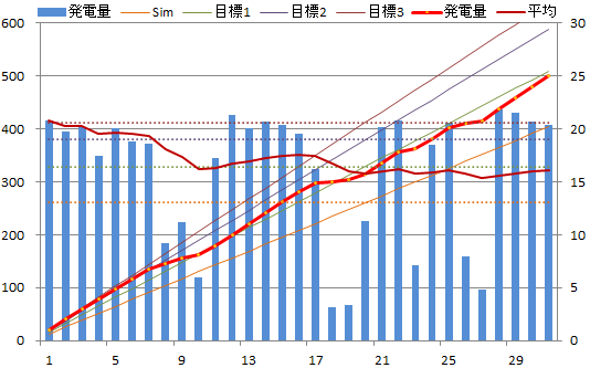 20131231graph.png