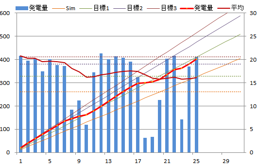 2013125graph.png