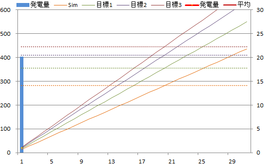 20140101graph.png