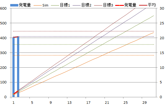20140102graph.png