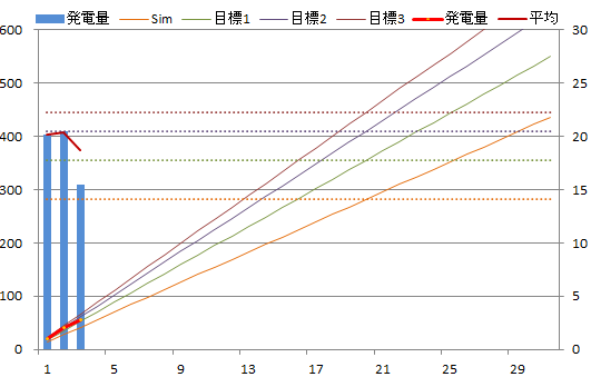 20140103graph.png