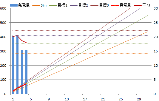 20140104graph.png
