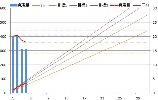 20140104graph.png