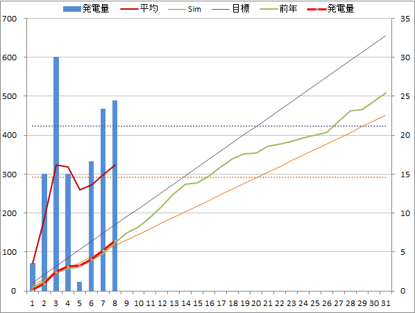 20141008graph.png