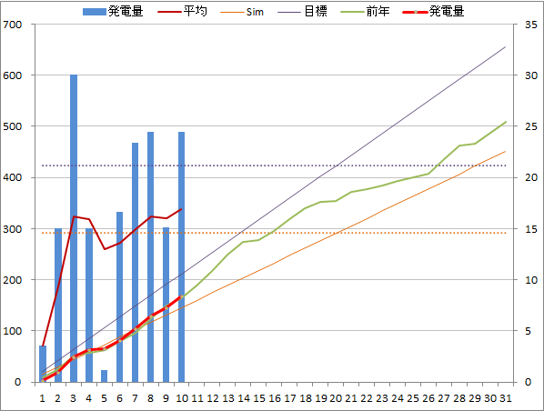 20141010graph.png