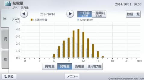 20141010hemsgraph.png