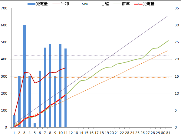 20141011graph.png