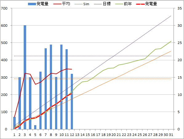 20141012graph.png