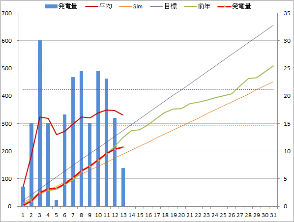 20141013graph.png