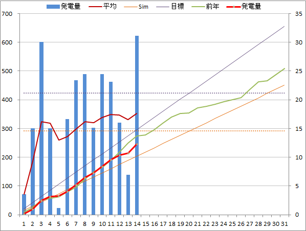 20141014graph.png