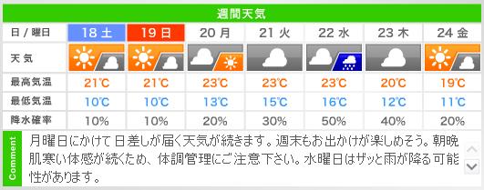 20141017yohou.png