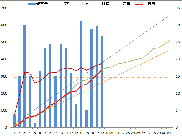 20141018graph.png