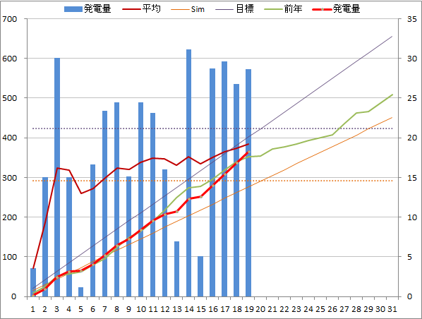 20141019graph.png