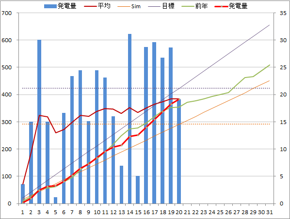 20141020graph.png