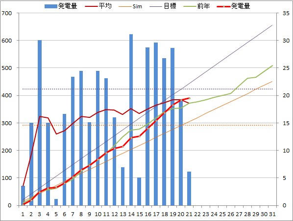 20141021graph.png