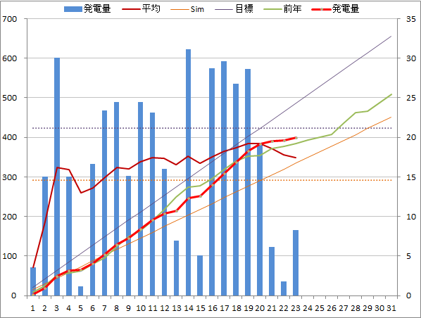 20141023graph.png