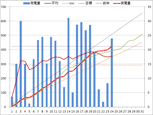 20141024graph.png